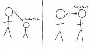 active-agent-passive-victim-stick-figures